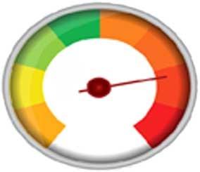 TrackingMeter